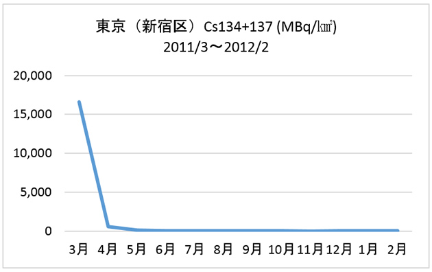 20160705005