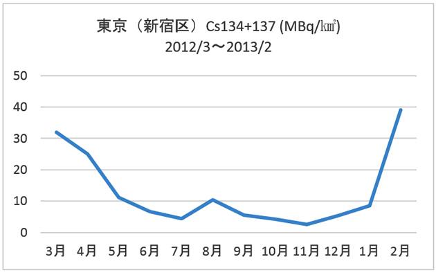 20160705004